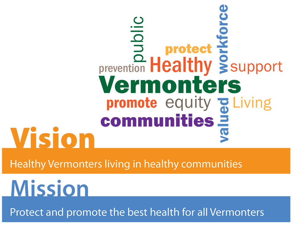 VT Health Department vision and mission word cloud