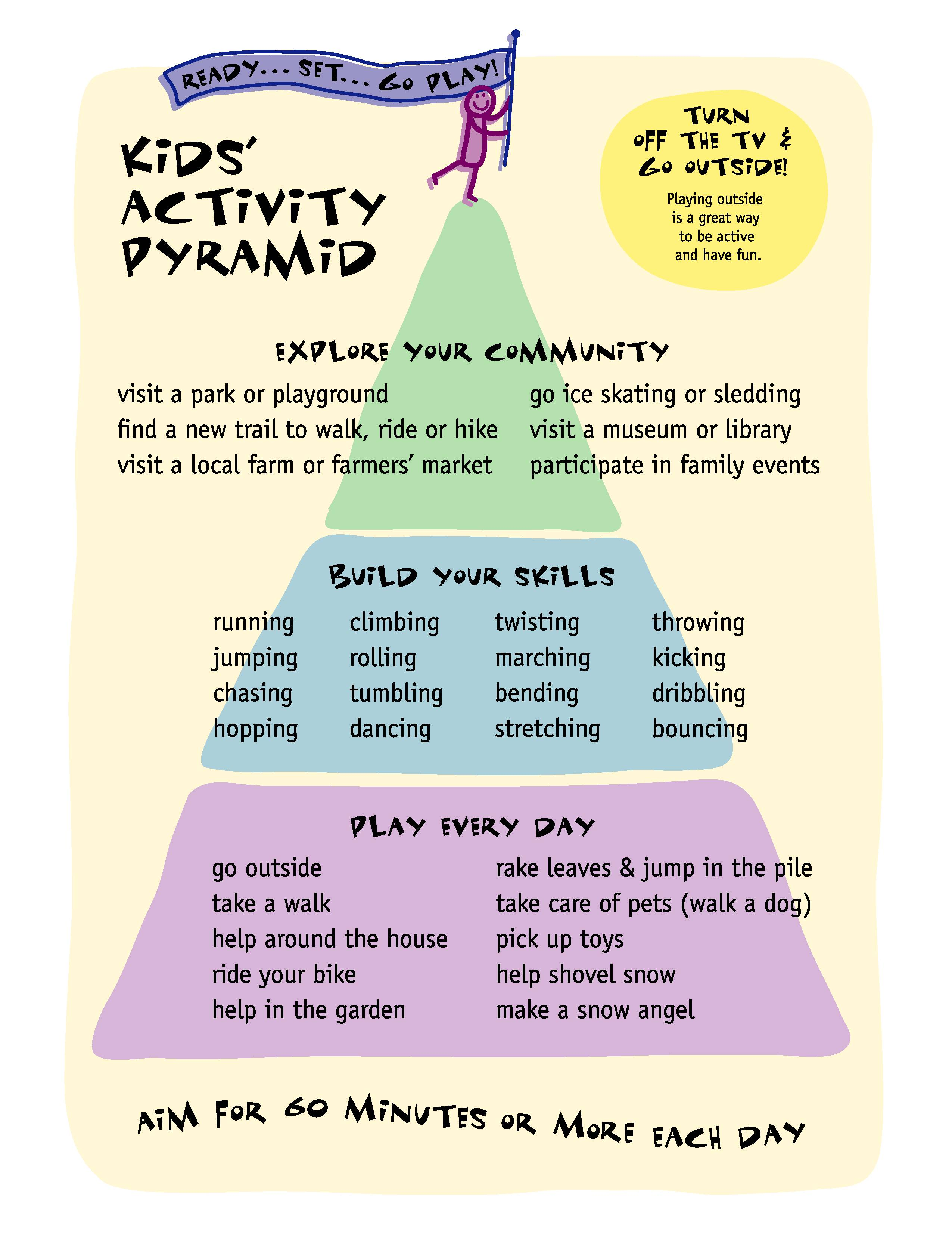 Fit WIC Activity Pyramid