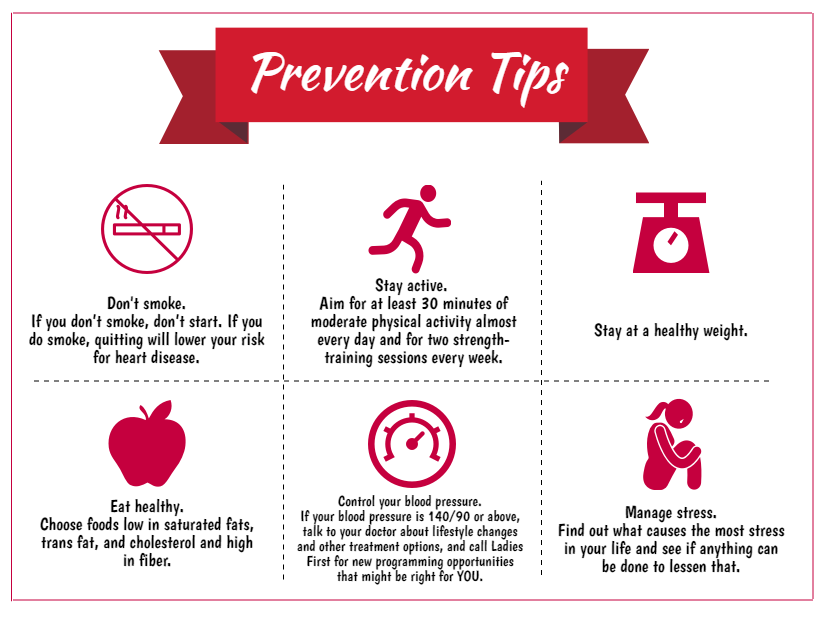 Heart Health Prevention Infographic