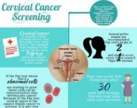 Cervical Screening Infographic