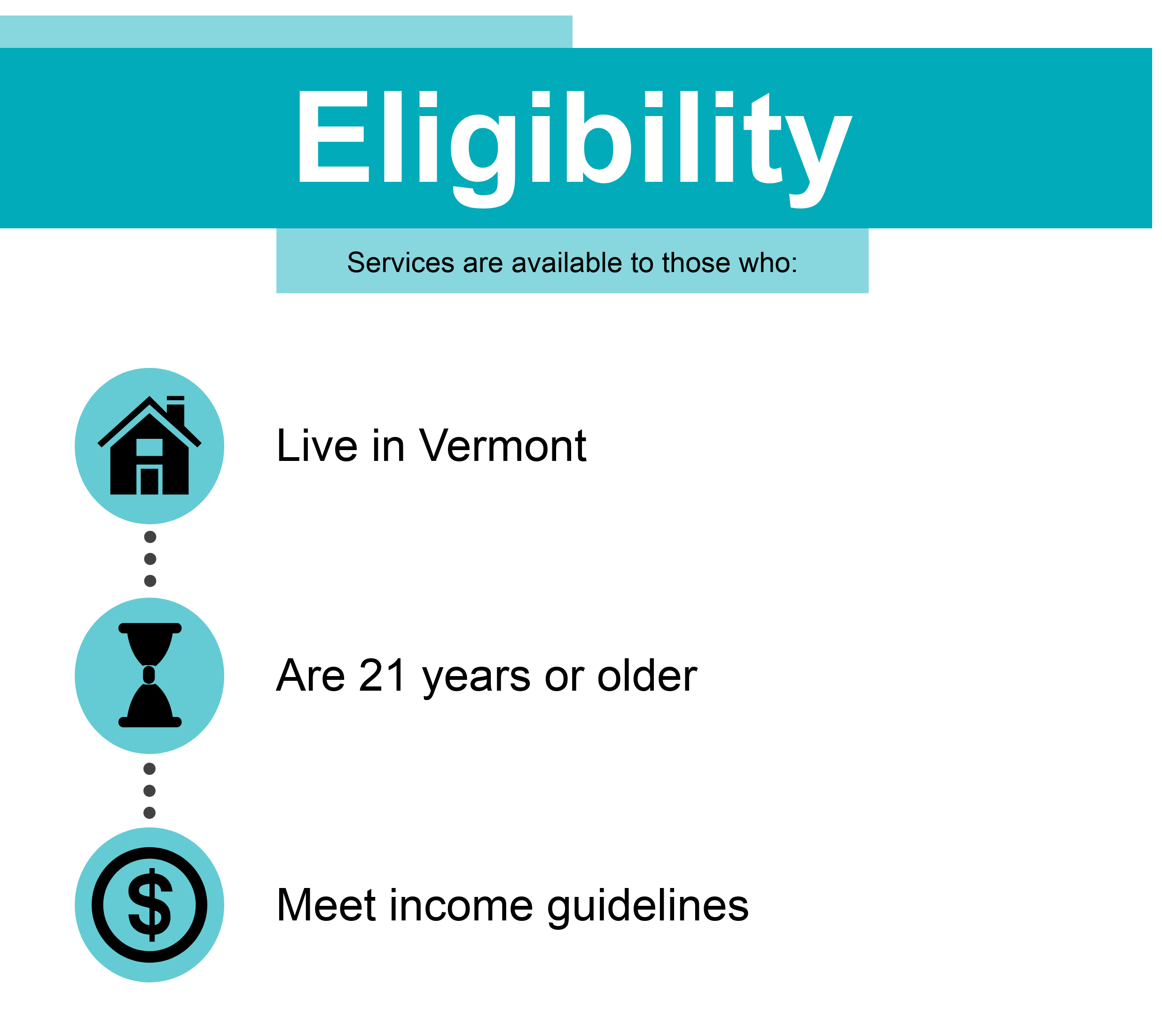 You First Eligibility Guidelines