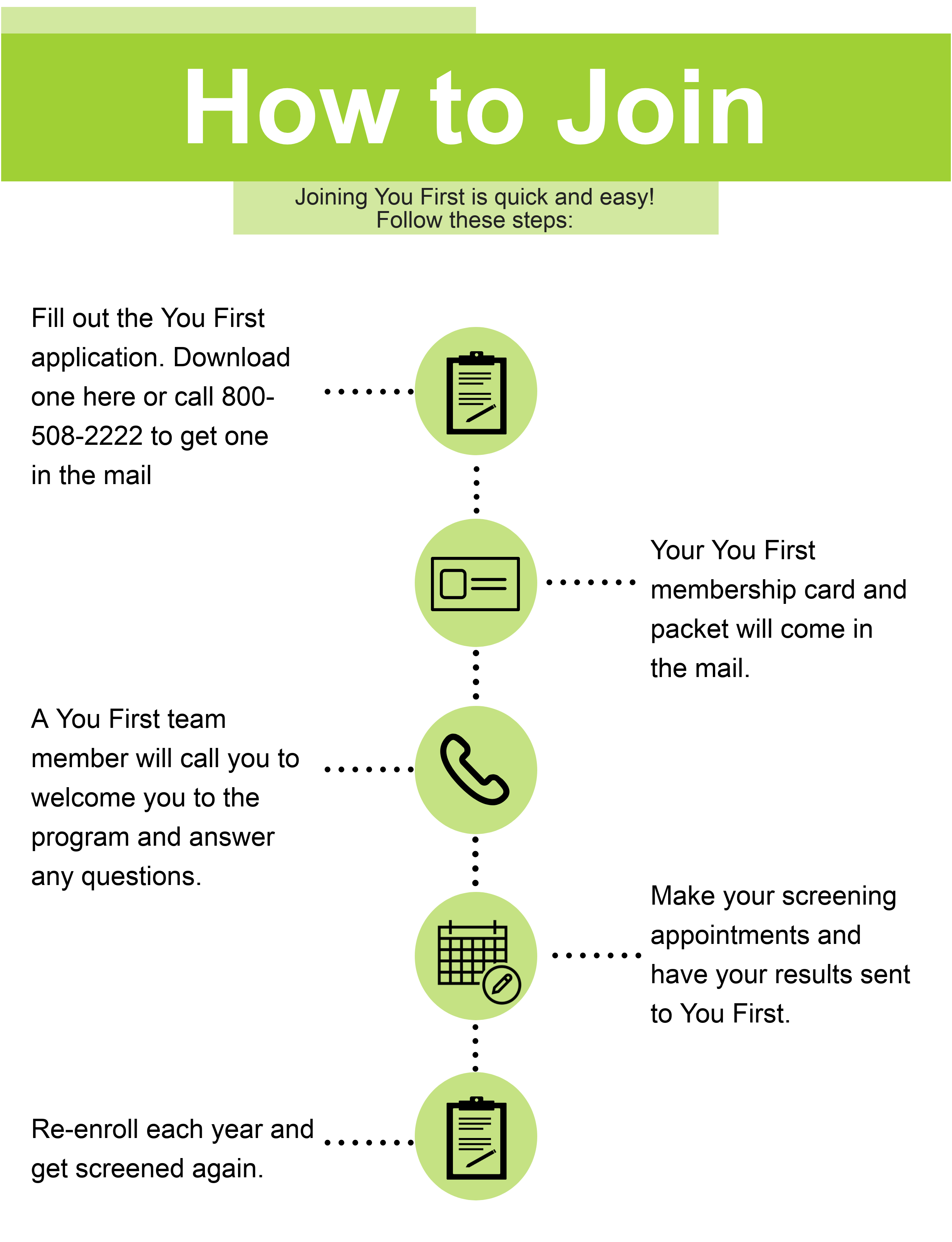 How to Join You First
