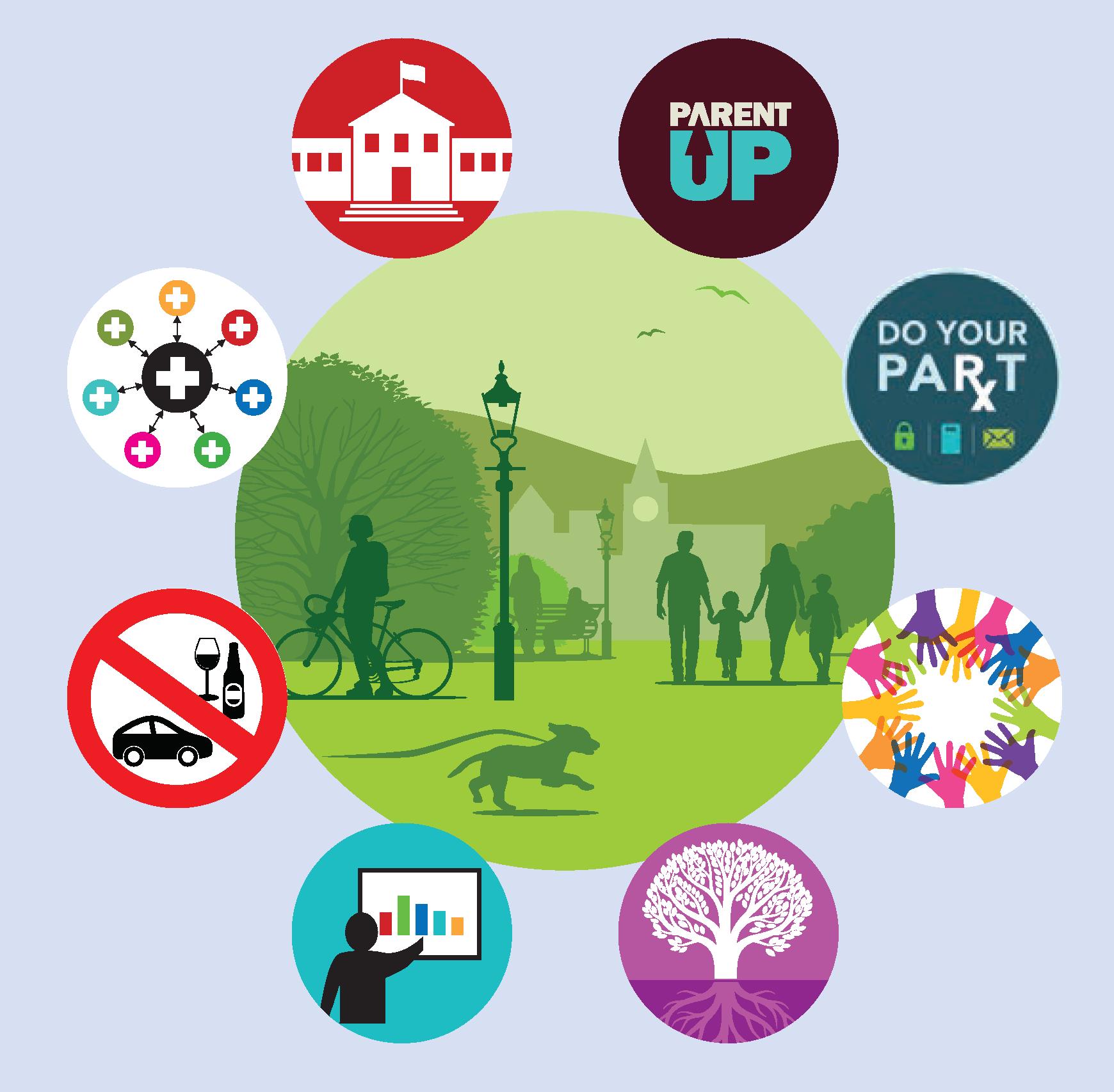 ADAP Program Icons