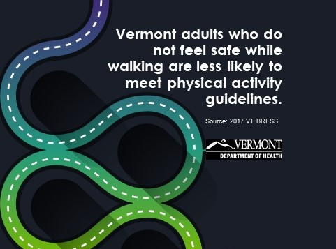 Vermont adults who do not feel safe while walking are less likely to meet physical activity guidelines