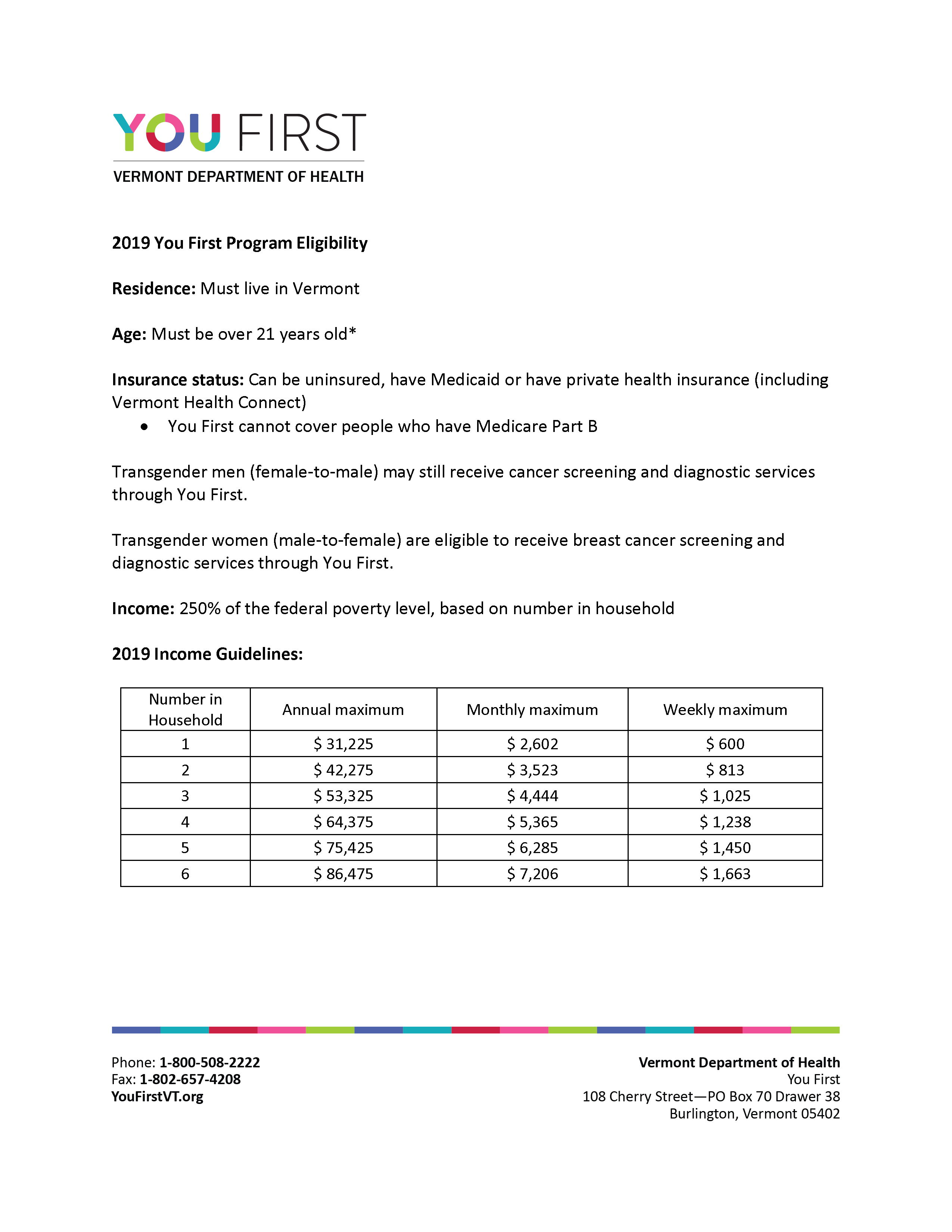 You First Income Guidelines Handout for 2019