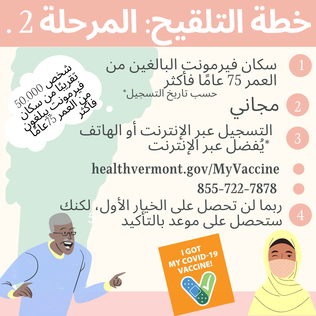 describes phase 2 vaccination in Arabic