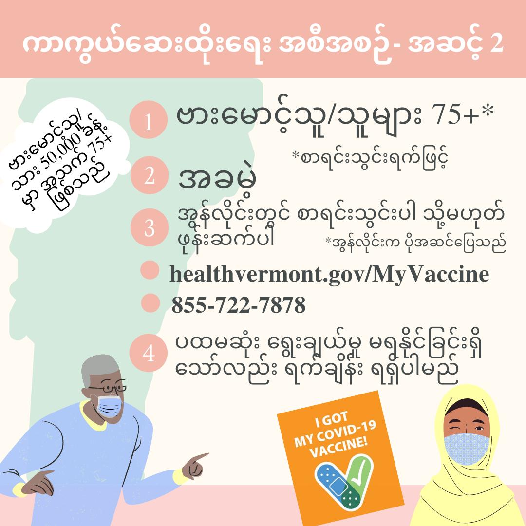 describes phase 2 vaccination in Burmese
