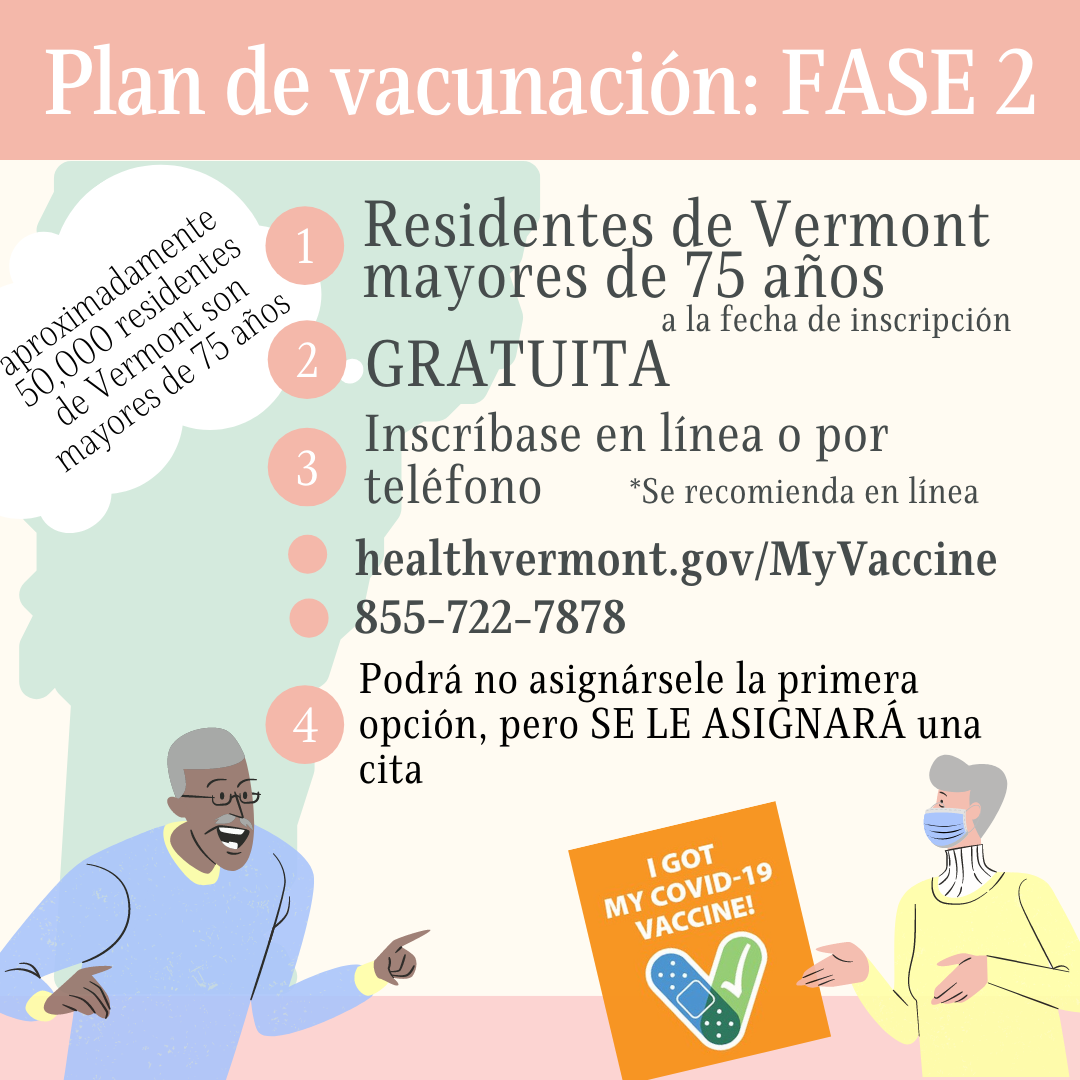 describes phase 2 vaccination in Spanish