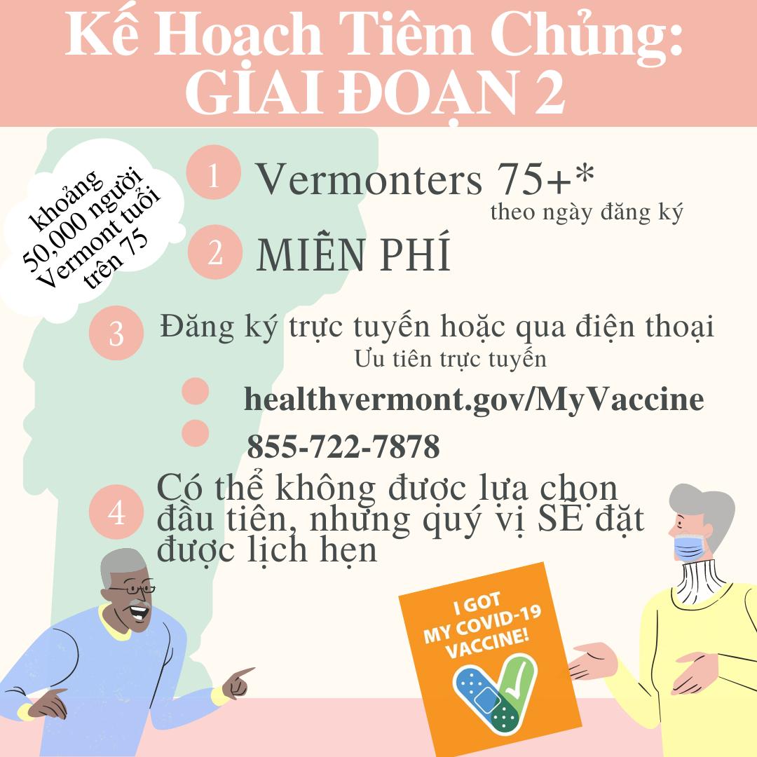describes phase 2 vaccination in Vietnamese