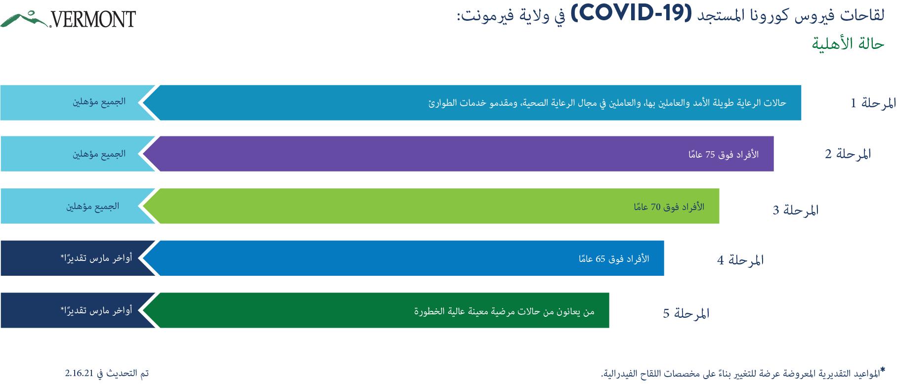 eligibility graphic