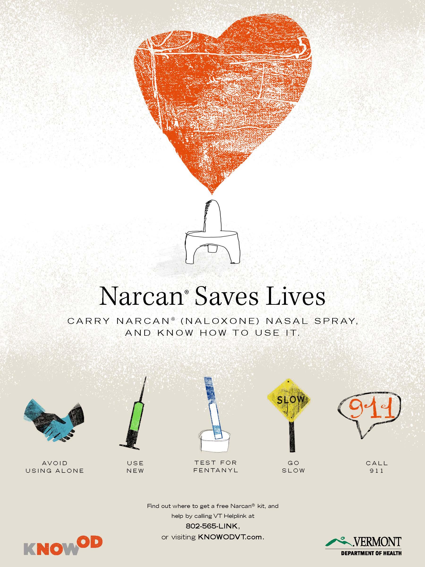 Narcan Saves Lives
