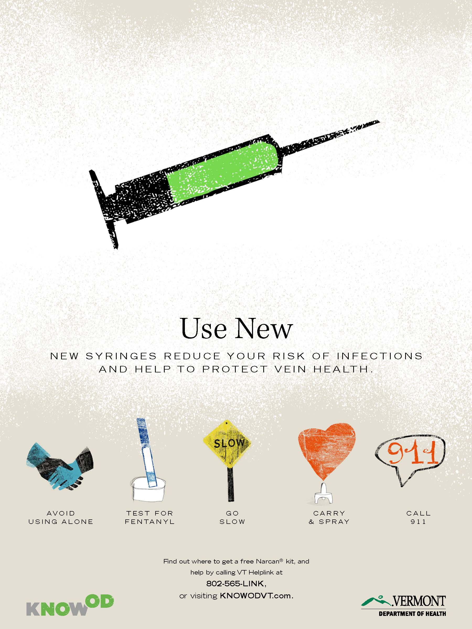 Use New