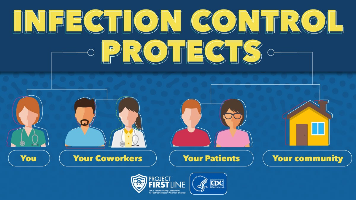 """Illustrated image that says, """"Infection Control Protects: you, your coworkers, your patients, your community,"""" with Project Firstline and CDC logos."""