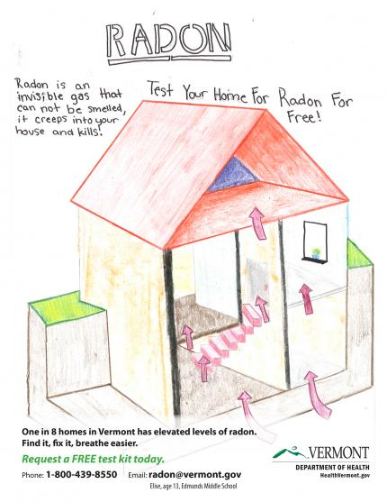 Honorable Mention VT Radon Poster Contest: showing how radon seeps through house from the ground.